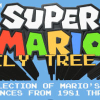 FeaturedImageMarioTree